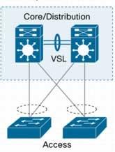 Cisco 6500 VSS Domain ID and Virtual MAC Address   Lab Minutes
